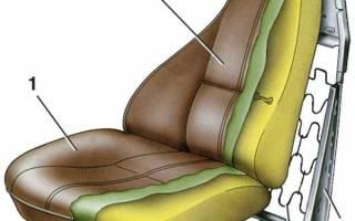 Ремонт сидений ваз 2107