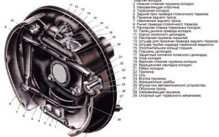 Как снять тормозной барабан на ваз 2107